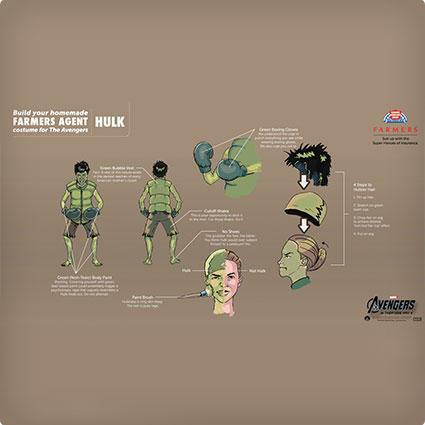 DIY Hulk Costume