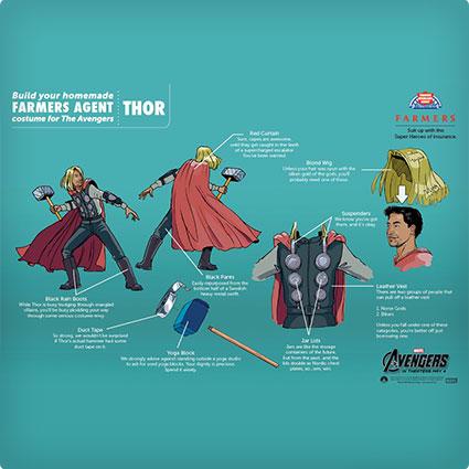 DIY Thor Costume